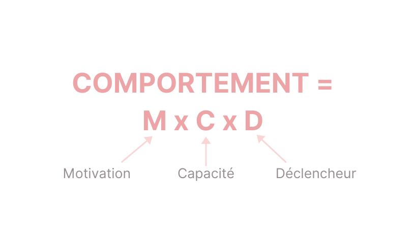 Grâce au modèle MCD, on peut créer facilement des habitudes durables en commençant par une minuscule habitude. Je vous détaille tout ça dans cet article #habitudes #organisation #routine